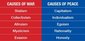 causes-of-war-and-those-of-peace-chart